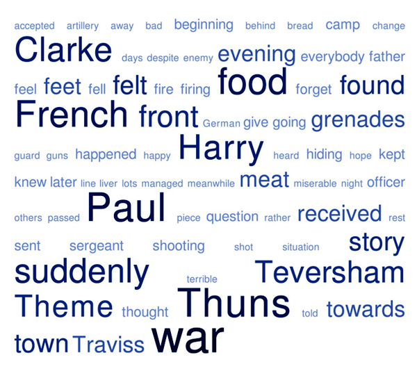 Deciding on our Focus Themes wordcloud 01